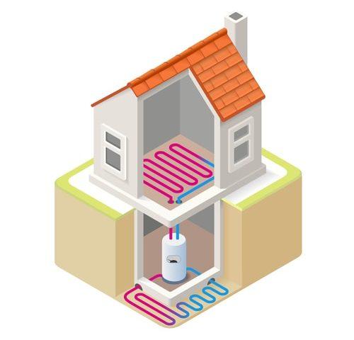 Wat kost een warmtepomp aanleggen?